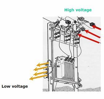 underground fence wiring diagram underground automotive wiring description pic009 underground fence wiring diagram